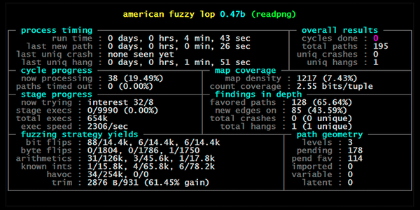 Building a Feedback Driven Fuzzer - Dev Log 2 : Coverage